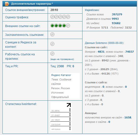 Проверка траста XT по версии сервиса Xtool.ru
