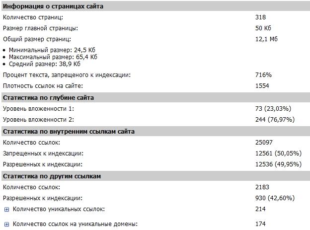 Сводная статистика по сайту